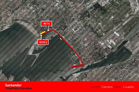 getxo-sprint-carrera