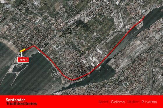 getxo-sprint-ciclismo